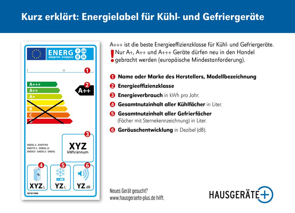 Energielabel für Kühl- und Gefriergeräte