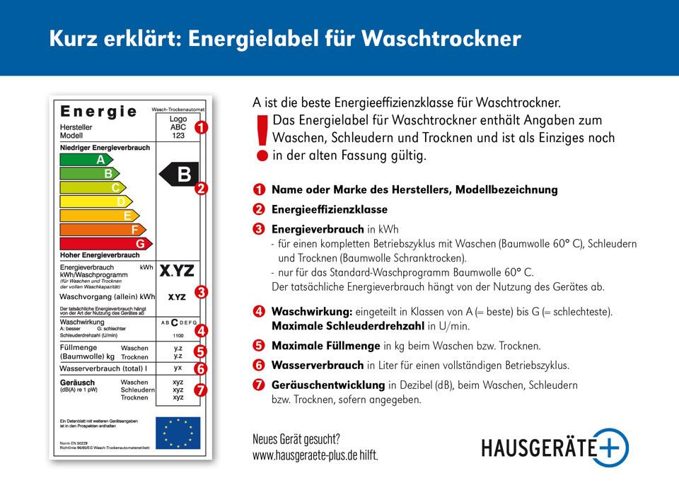 Energielabel Waschtrockner