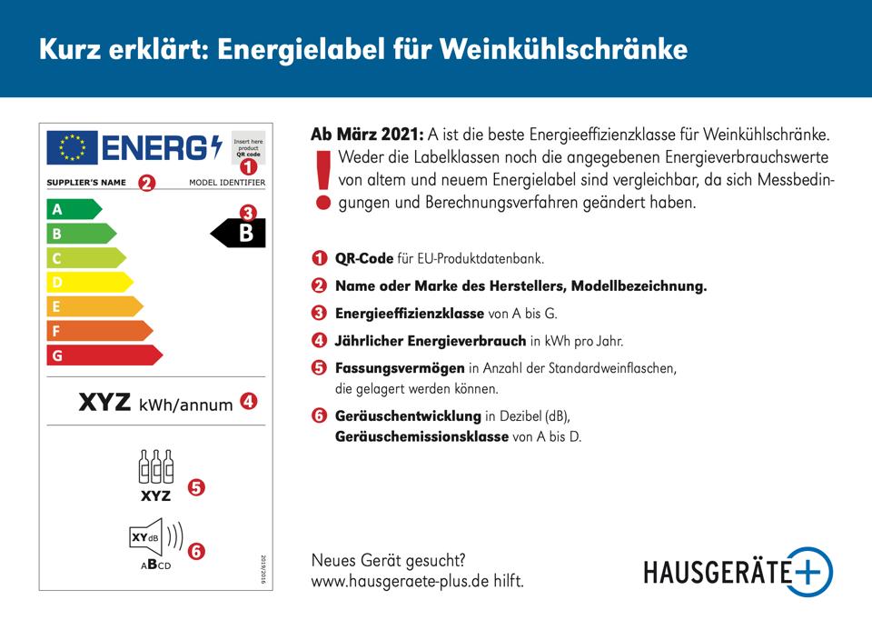 Energielabel für Weinkühlschränke ab 2021